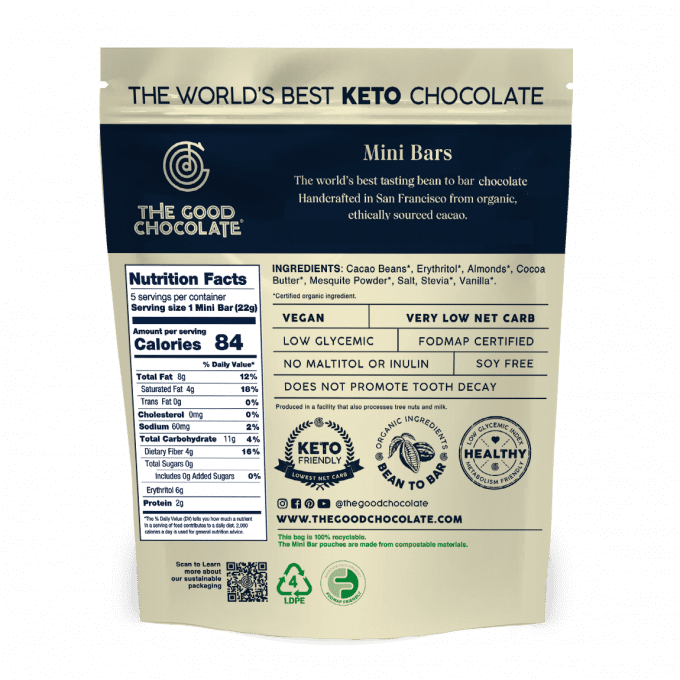Salted Almond Chocolate Mini Bar Nutrition Facts